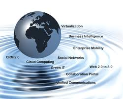 Web Technology Trends To Watch Out For In 2013