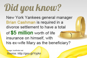 Do You Need to Get Life Insurance After getting Divorced