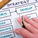 What Is IT Strategy Consulting And How Can It Help You?