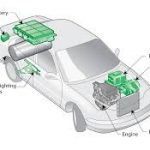 Pros And Cons Of Using Battery Electrical Vehicle
