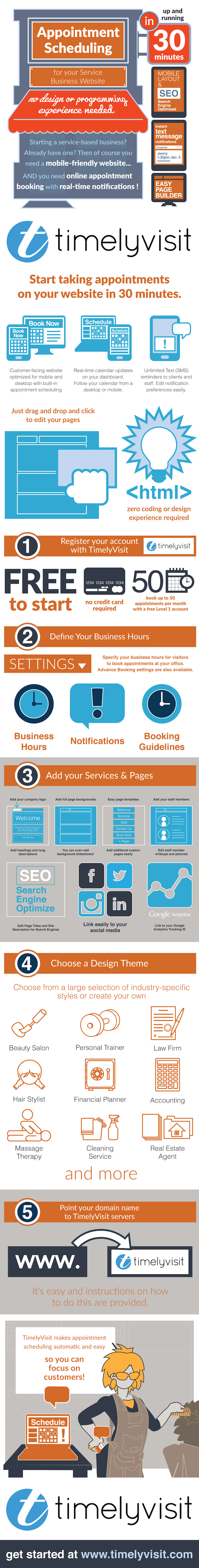 How To Create A Website For Your Service Business In 30 Minutes (infographic)