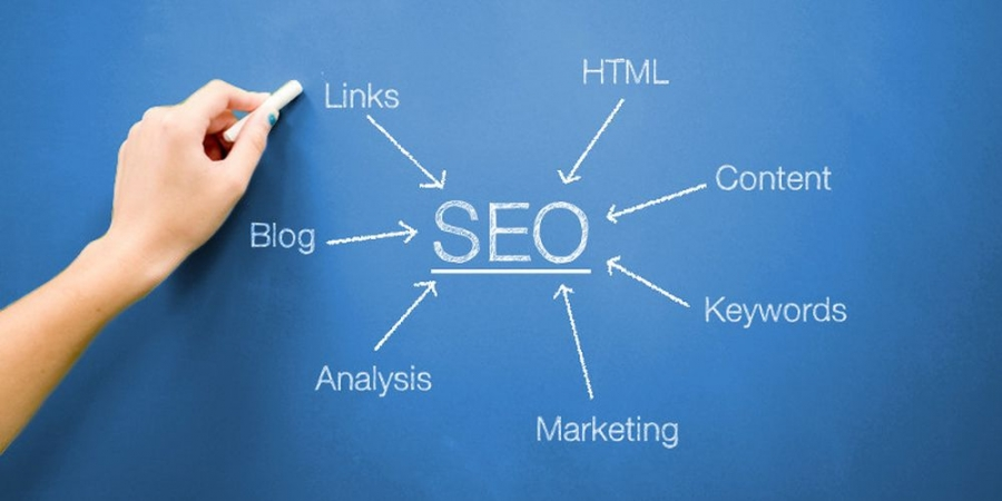 How to Boost SEO Performance of Our Website?