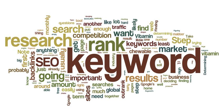 How to Compete for Highly Competitive Keywords