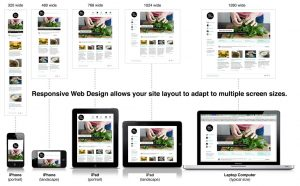 responsive website design with size screen