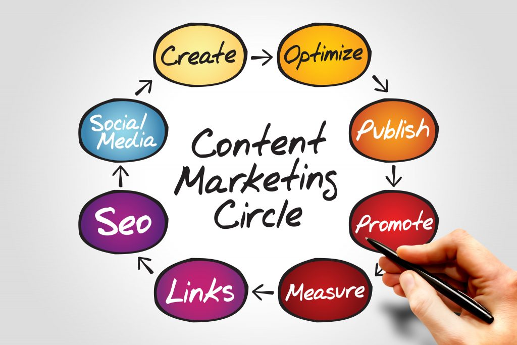 SEO v/s Content Marketing Or SEO With Content  Marketing: Which Is Better?