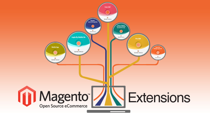 Most Demanded Magento Extensions
