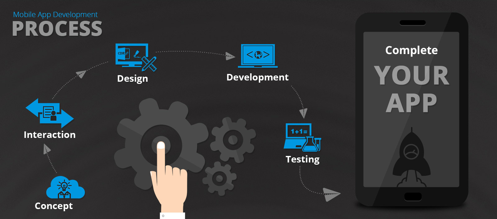 Why Are Businesses In Florida Leaning Towards Custom Mobile App Development?