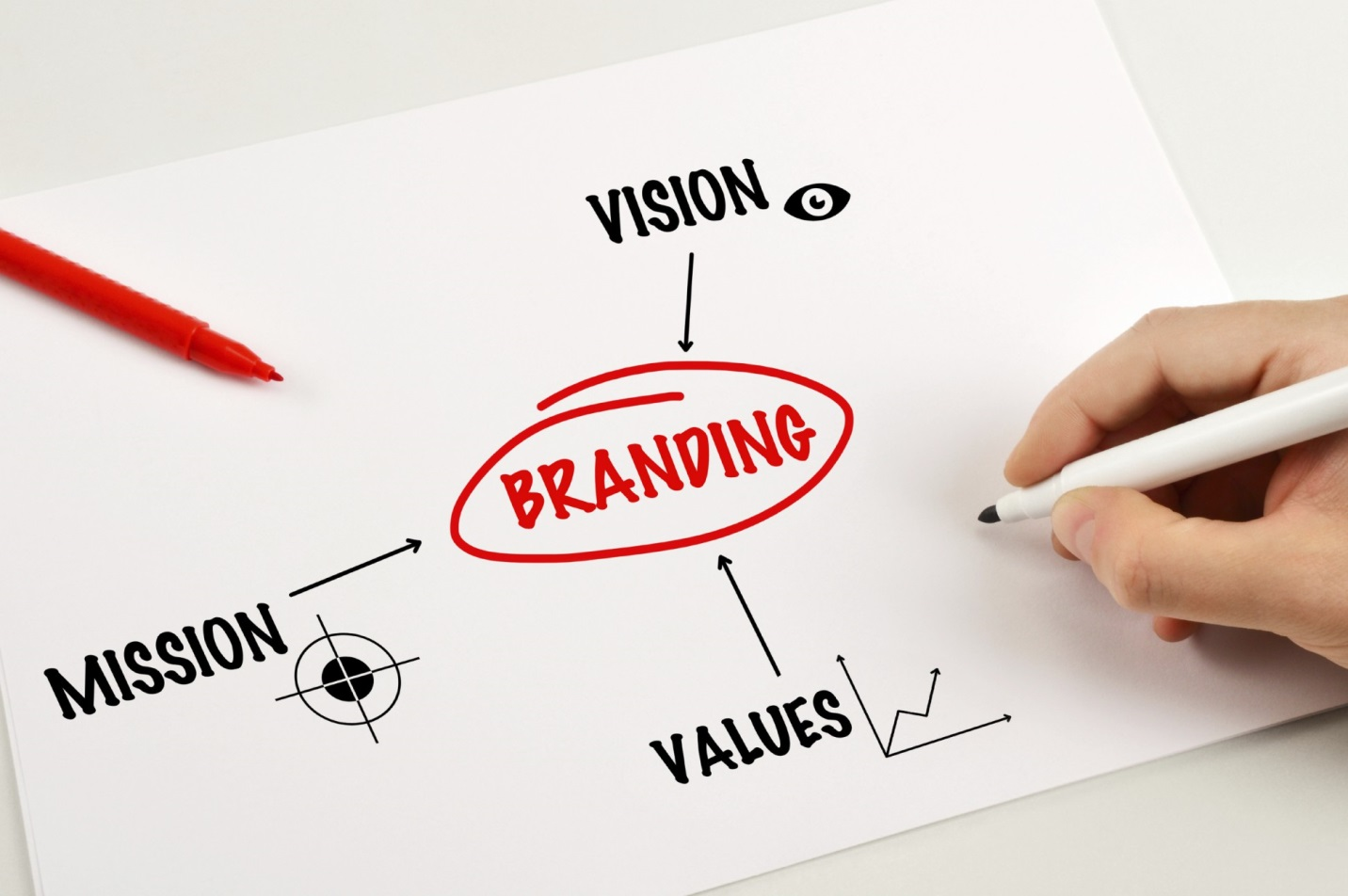 6 Little-Known Reasons Why Company Branding Is Important