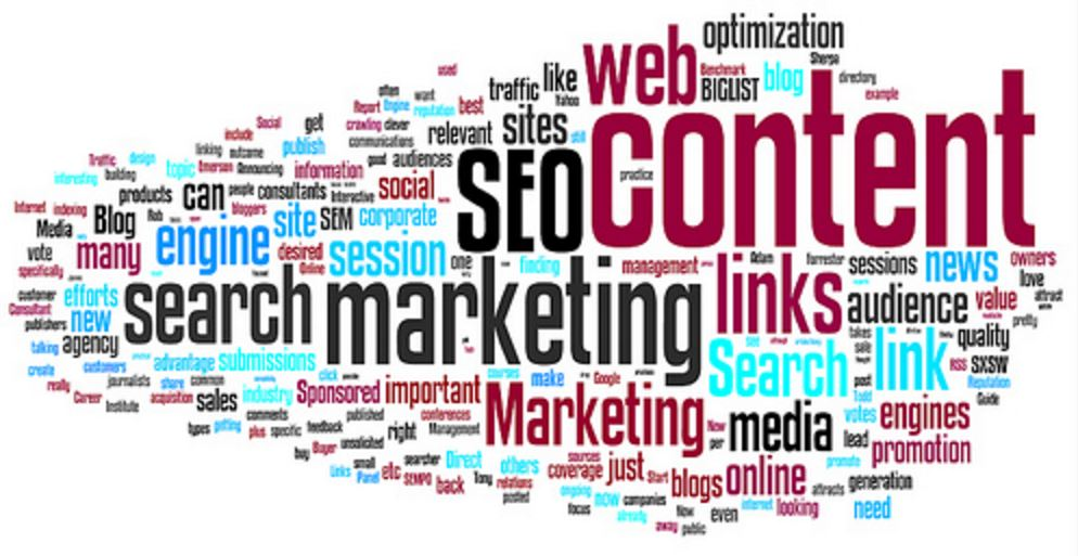 How To Reach Your Targeted Audience Using Digital Marketing