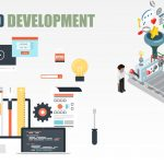 Important Factors Of Website Development And Designing
