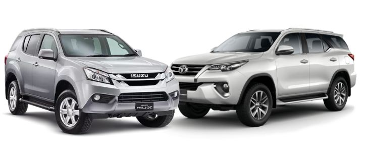 Isuzu MU-X vs Fortuner