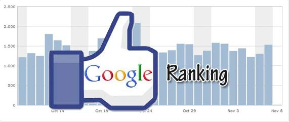 How To Get Your Website Ranking On Google In Australia