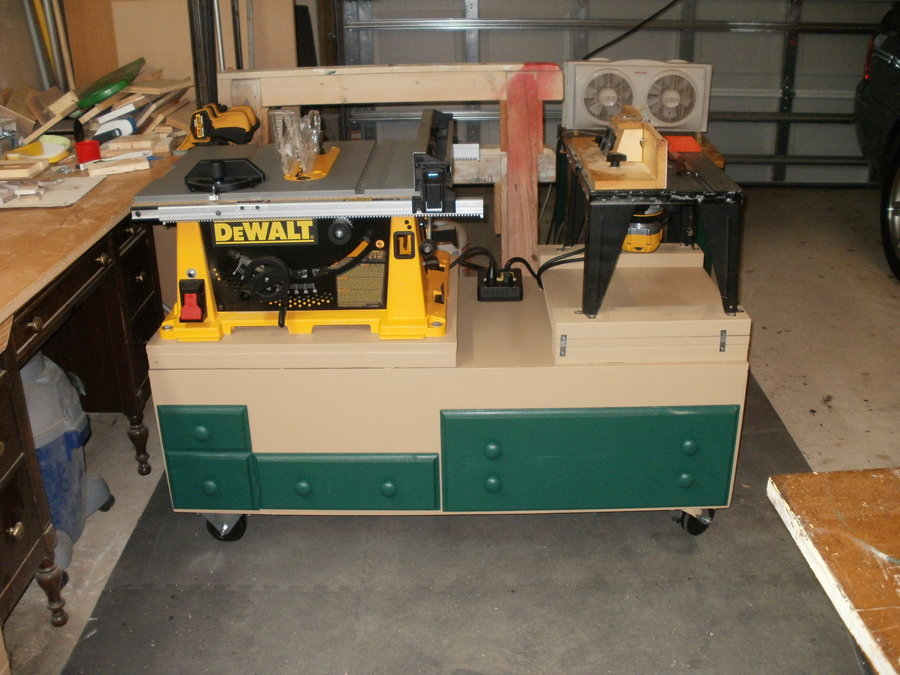 Guide To Buying Your Next Table Saw