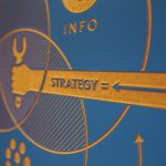 Localization As A Business Strategy